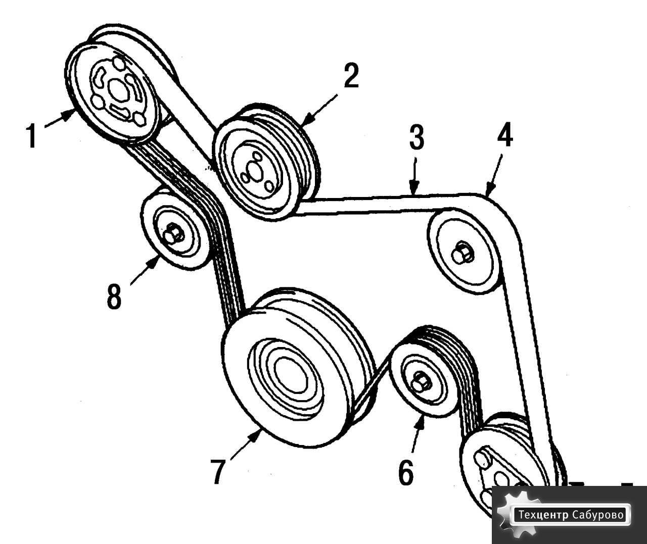 Ремень генератора на форд транзит 8 фотография
